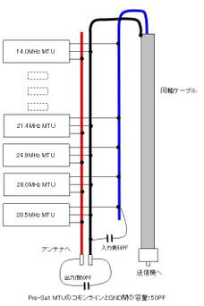 Mtu2_c