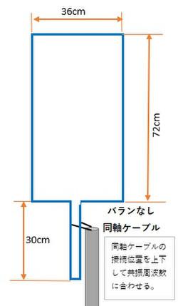 2m_skydoor_size