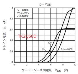 Tk2q60d_vg_id