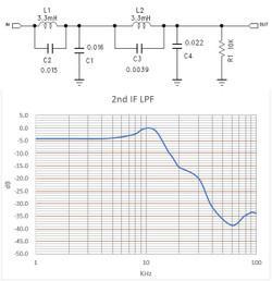 2ndif_lpf_data